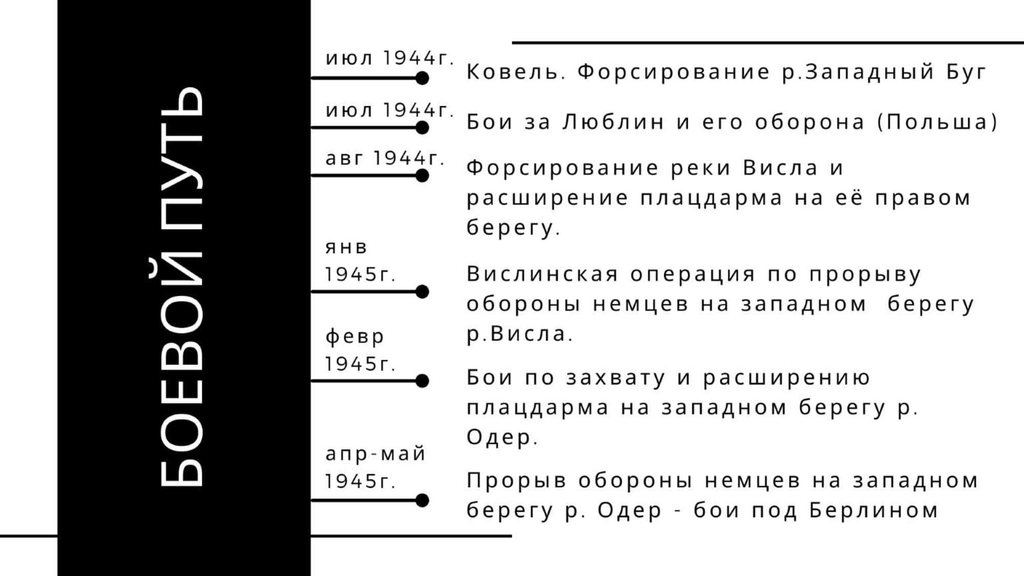 Боевой путь - июль 1944 - май 1945 гг.