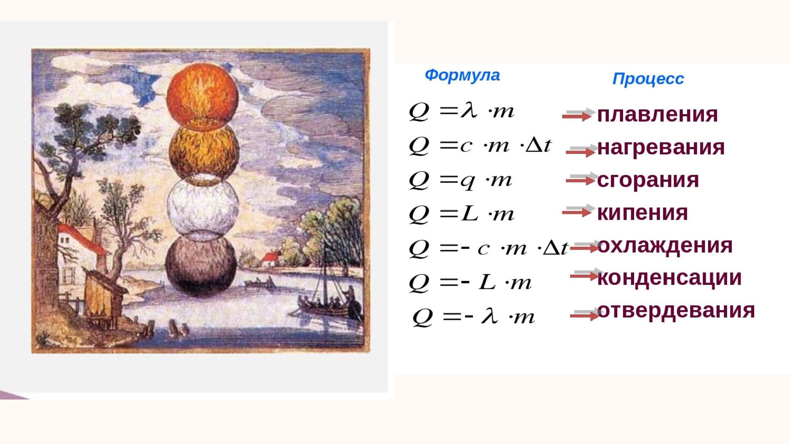 Формула - Процесс