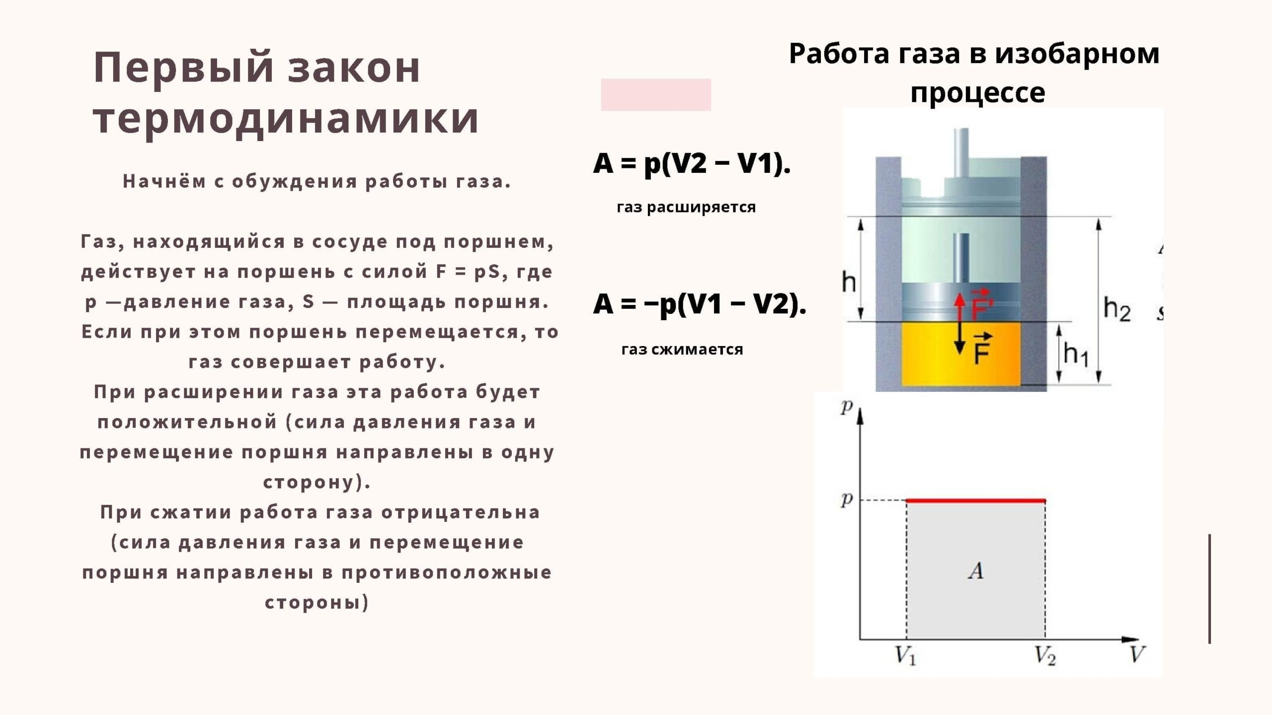 Первый закон термодинамики. Работа газа в изобарном процессе