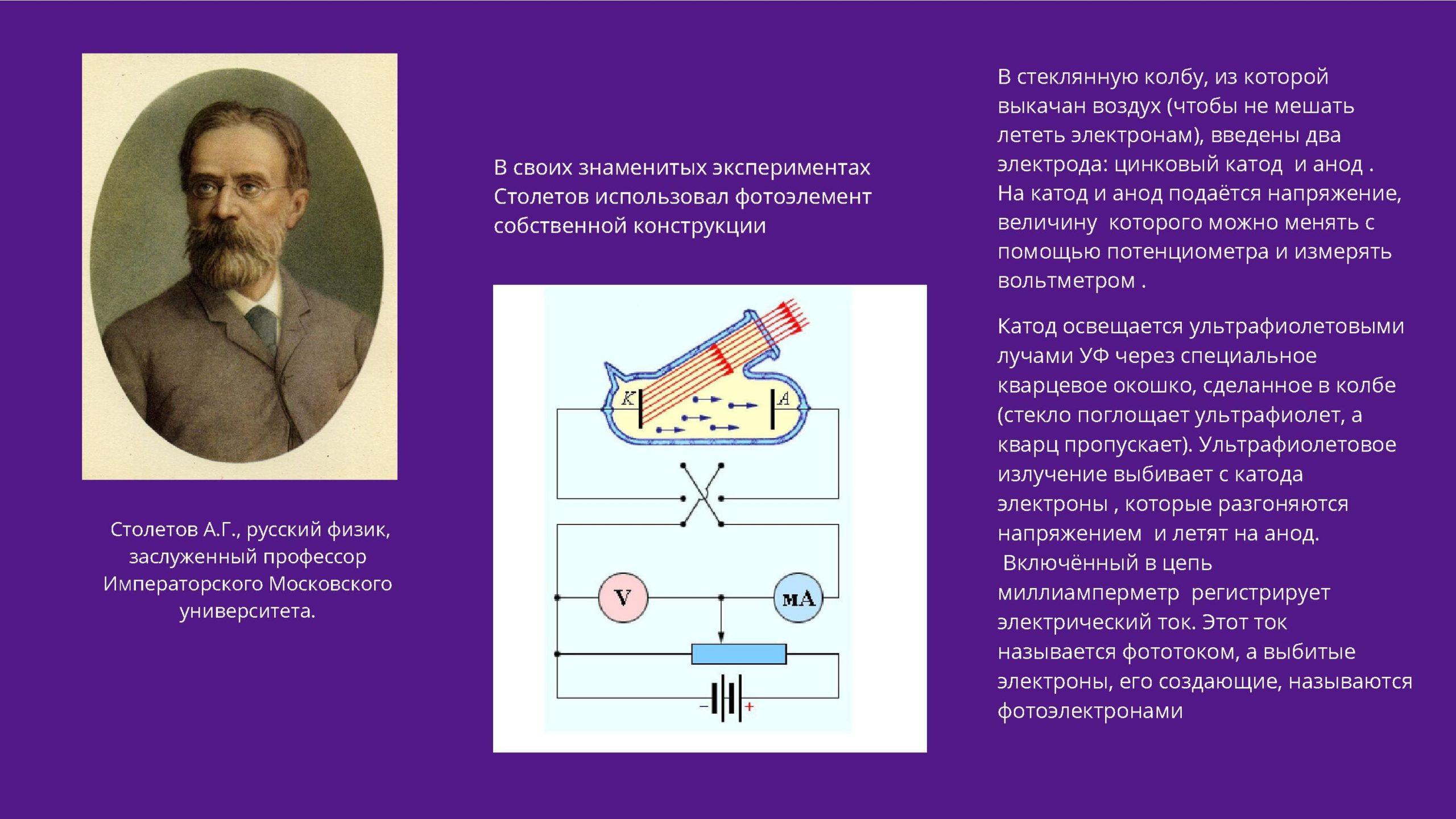 Столетов А.Г., русский физик