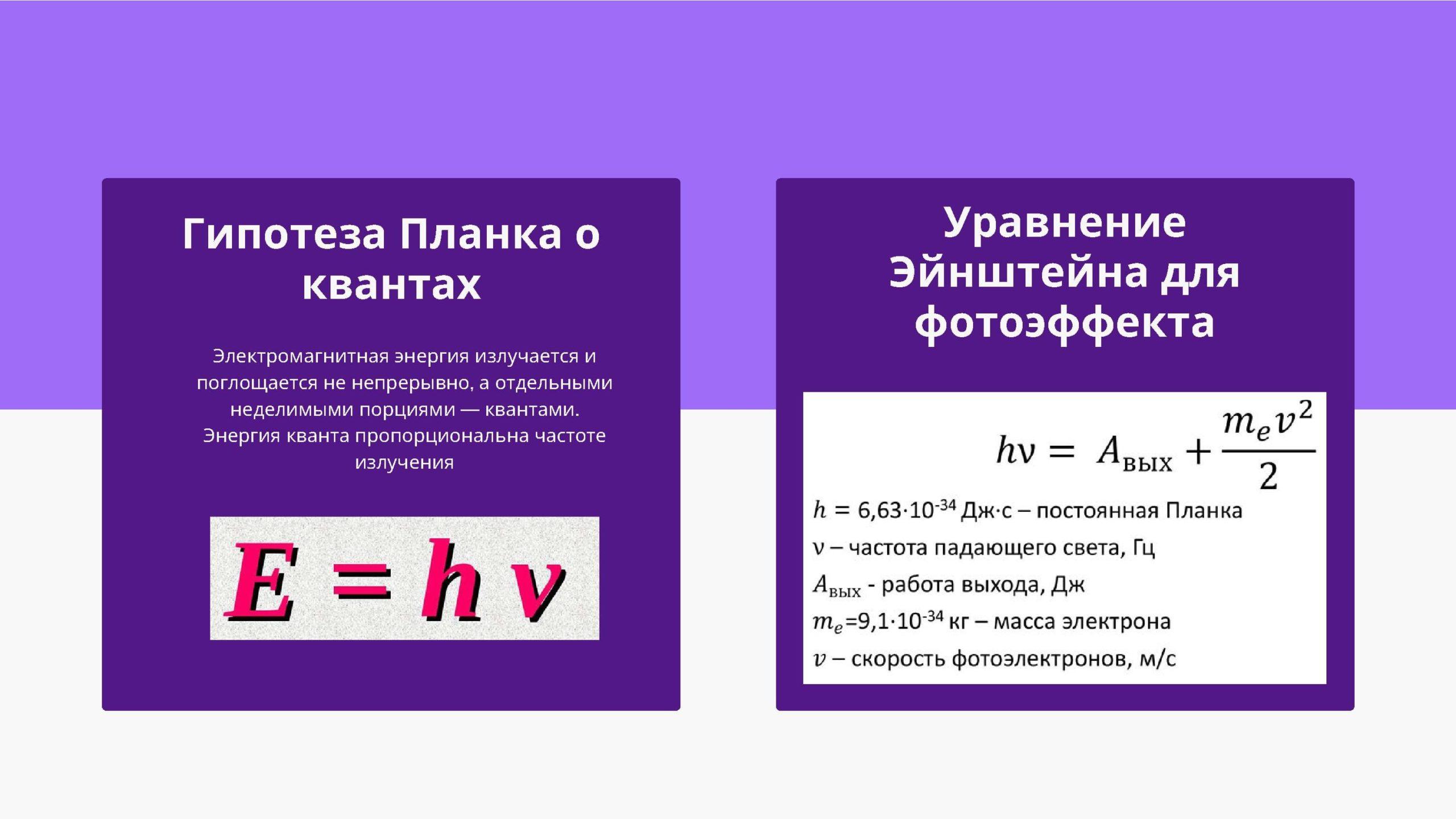 Гипотеза Планка о квантах. Уравнение Эйнштейна для фотоэффекта