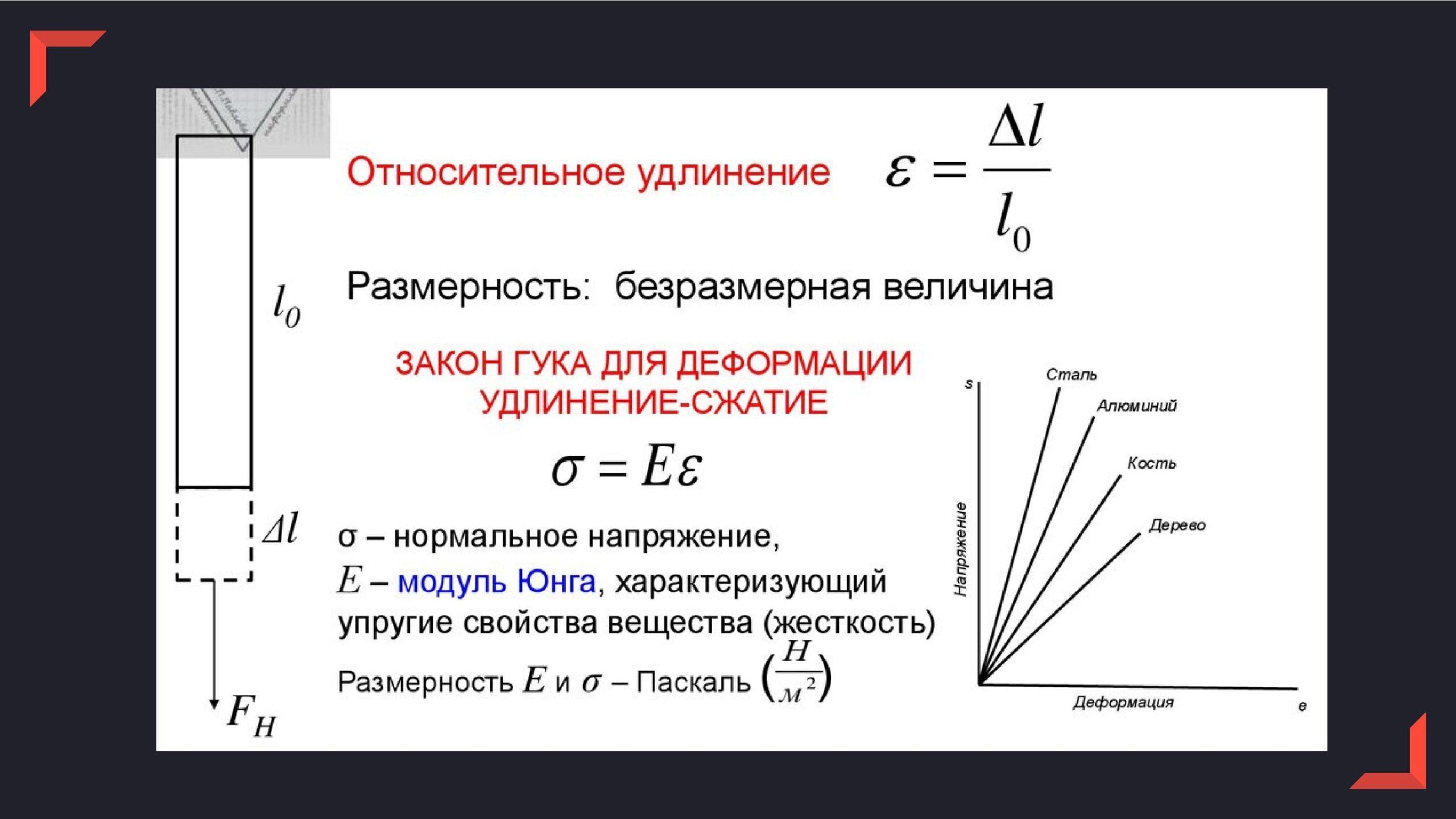Относительное удлинение. Закон Гука для деформации удлинение-сжатие