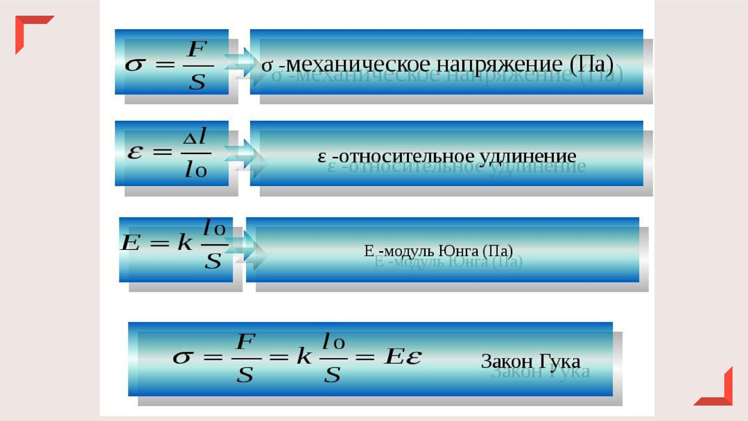 Формулы: механическое напряжение, Закон Гука, Модуль Юнга, относительное удлинение