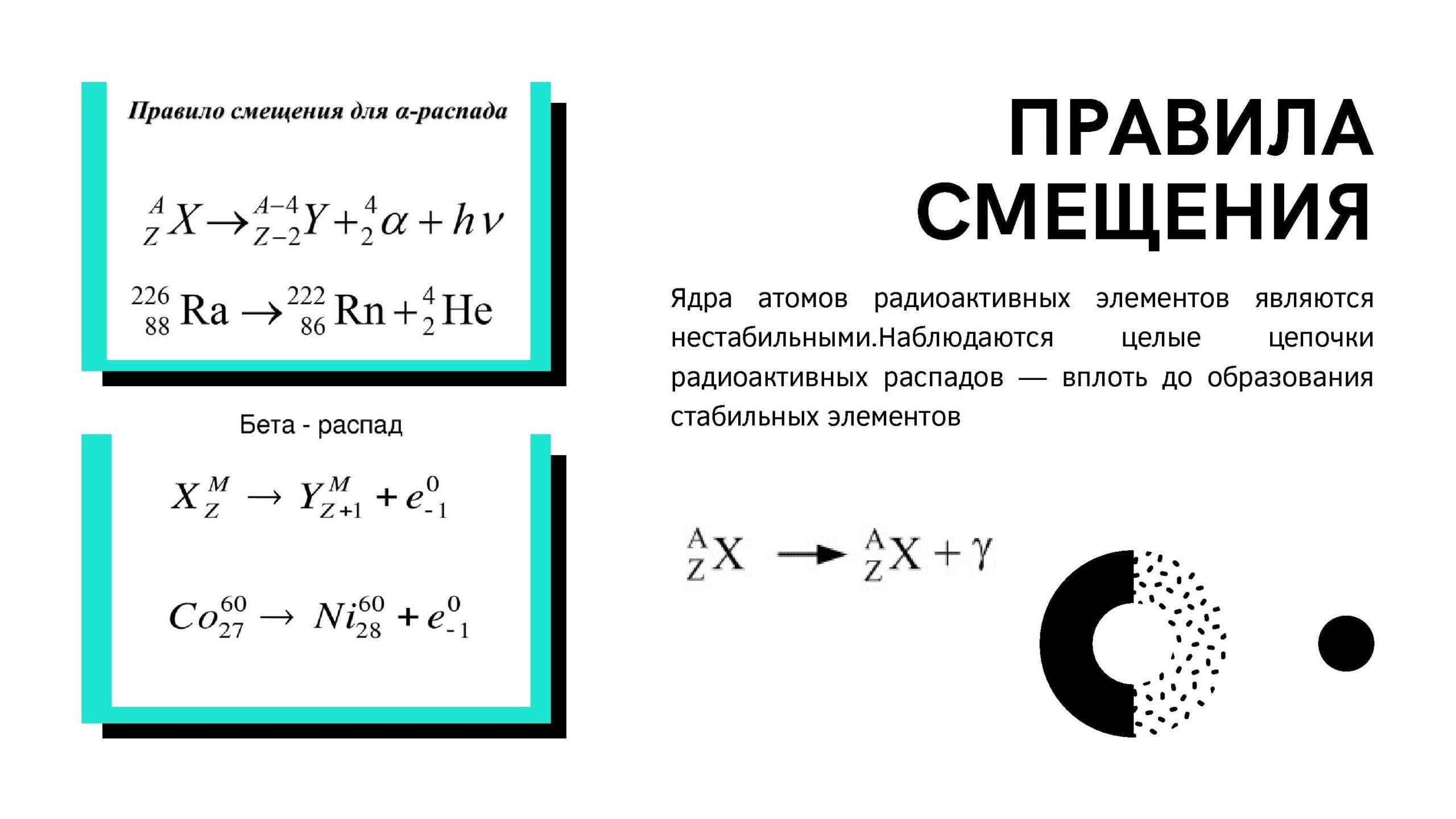 Правила смещения. Ядра атомов радиоактивных элементов