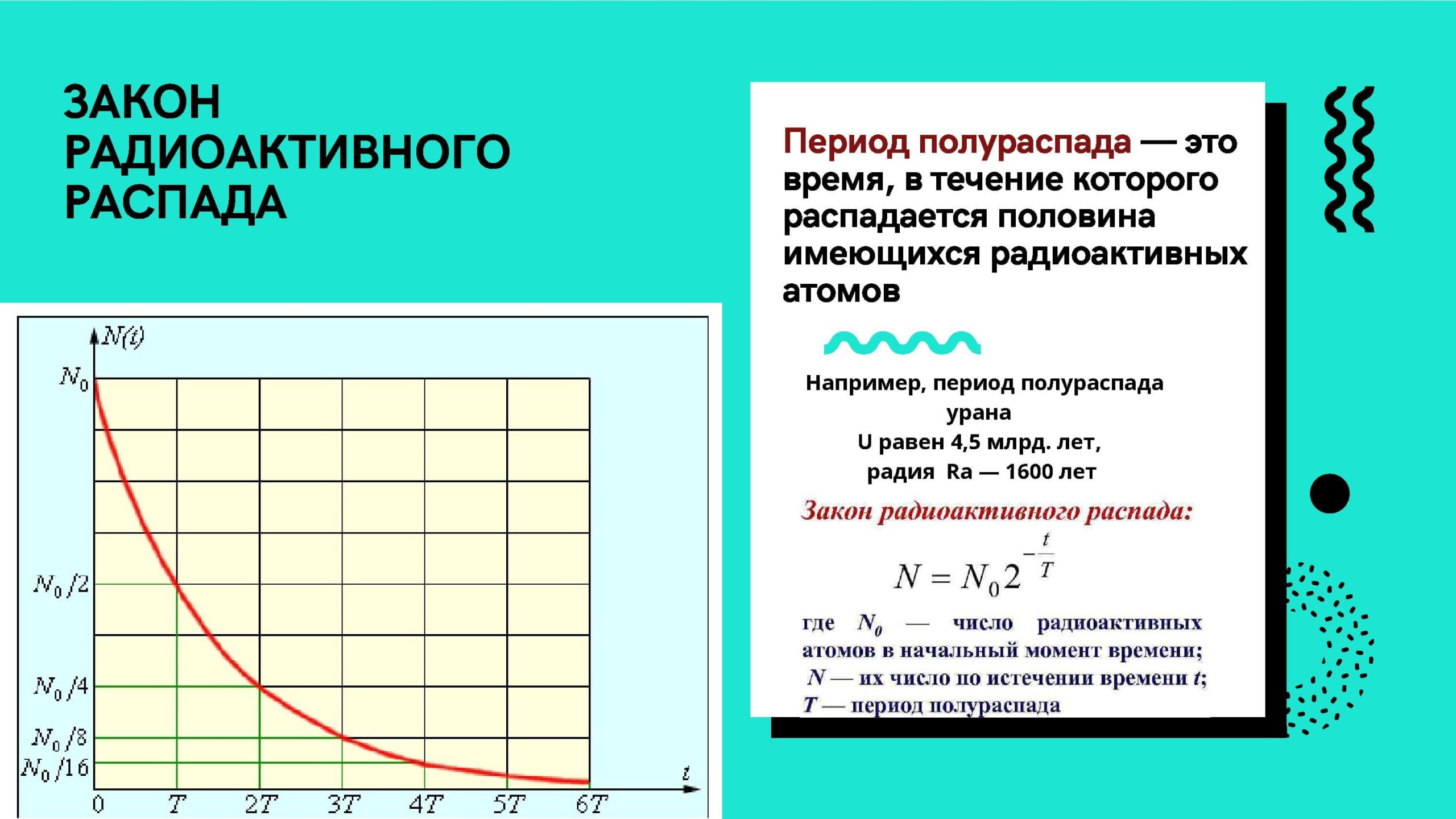 Закон радиоактивного распада. Период полураспада - это время, в течение которого