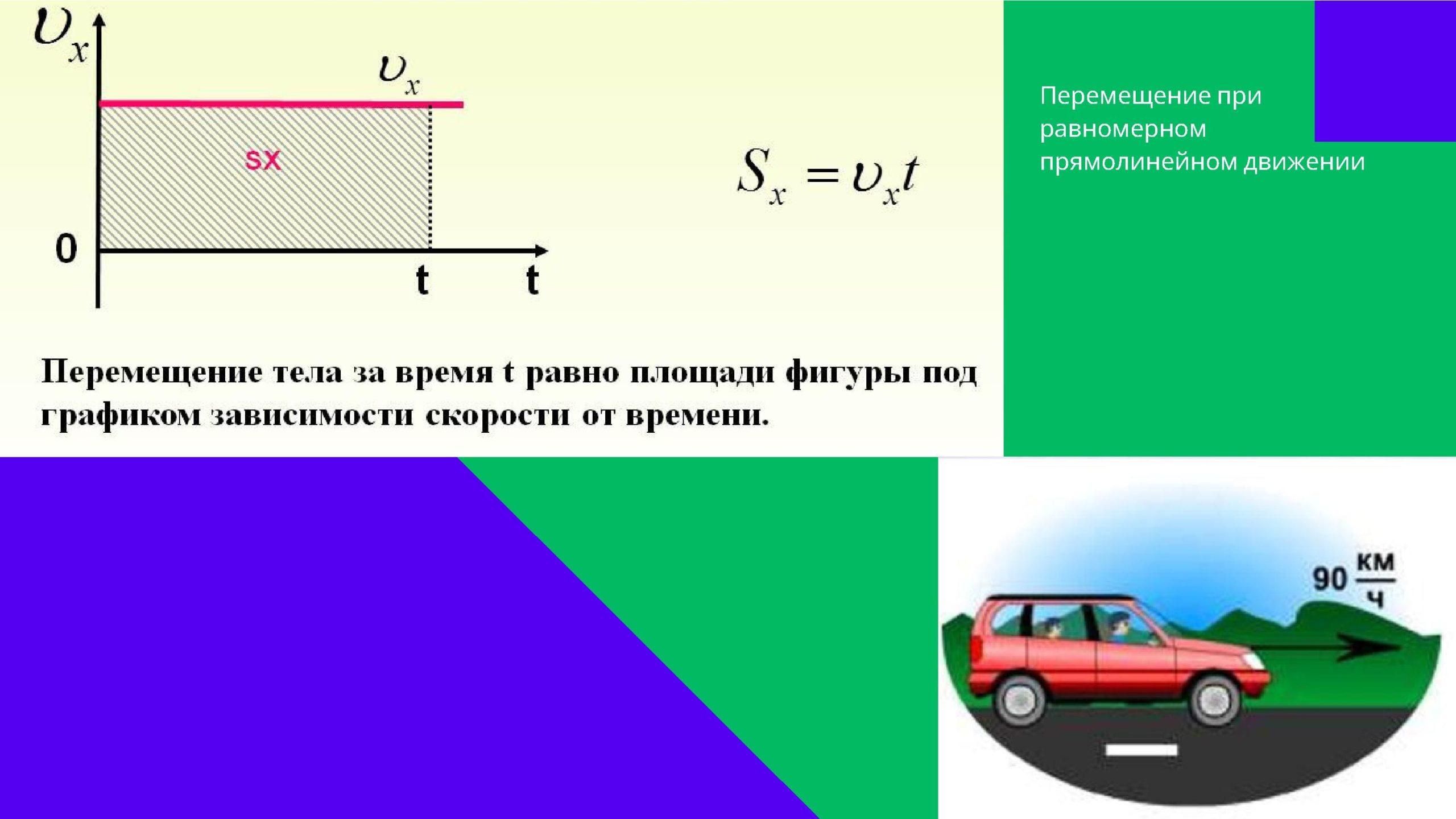 Перемещение при равномерном прямолинейном движении