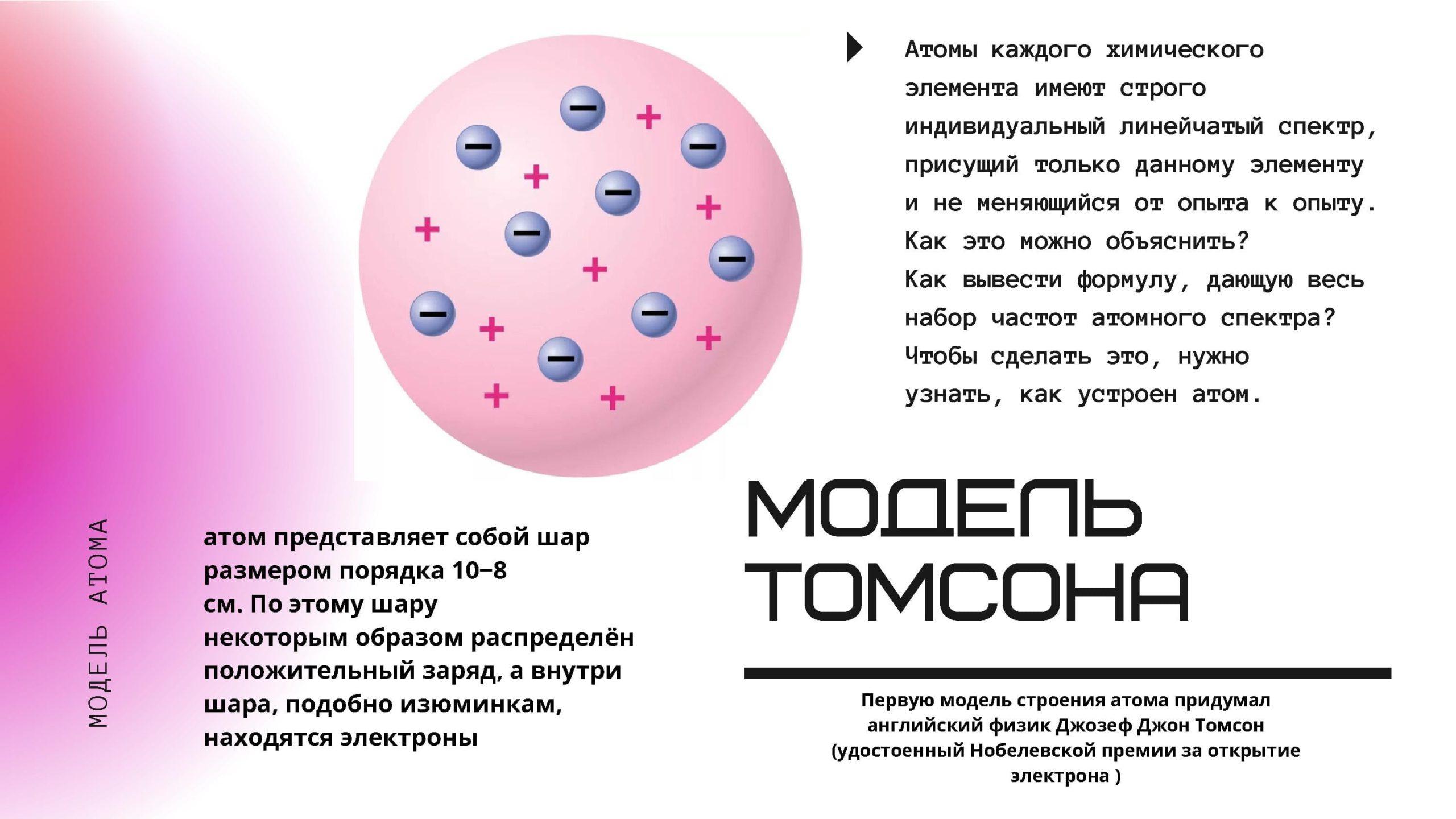 Модель Томсона