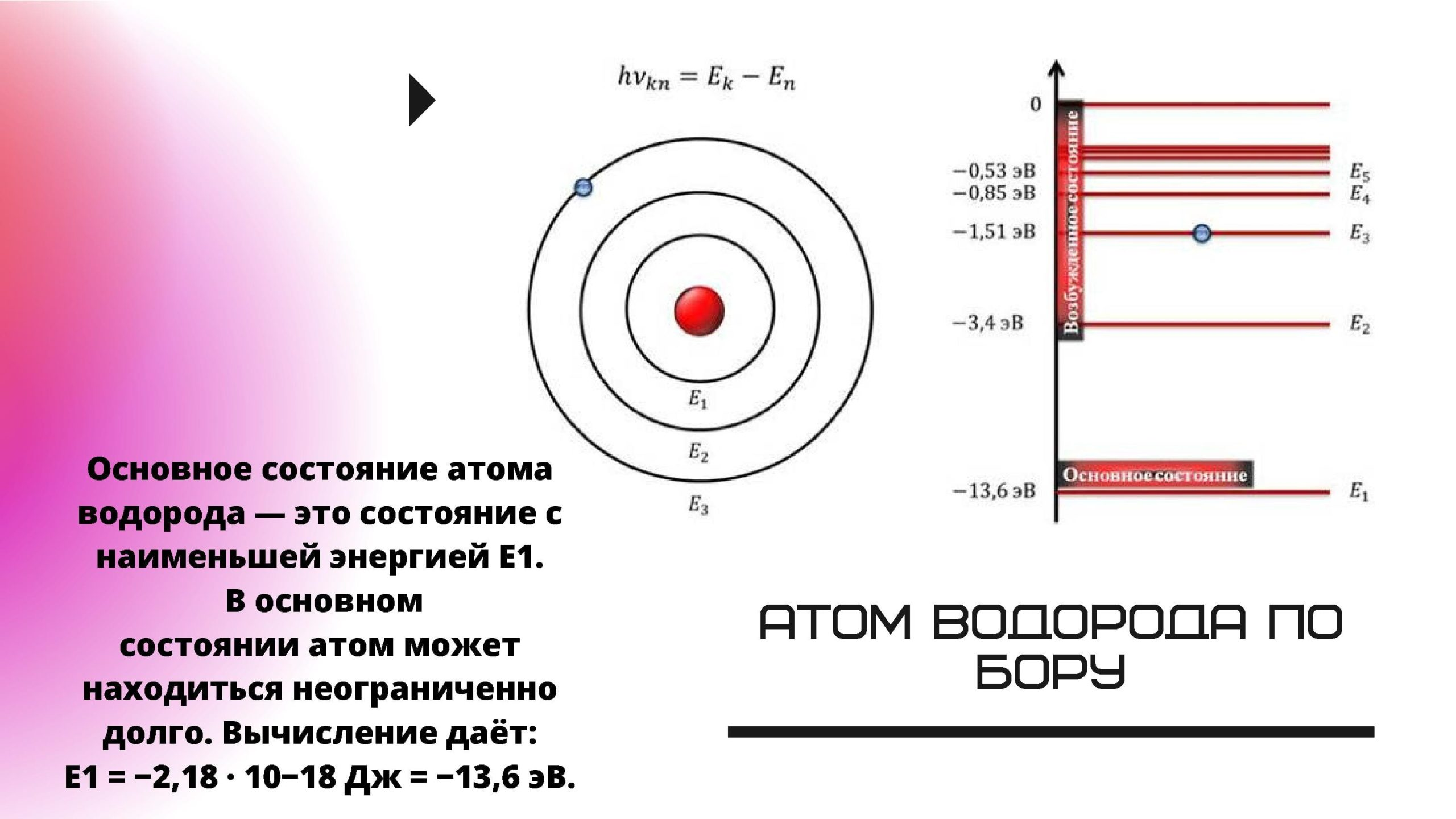 Атом водорода по Бору