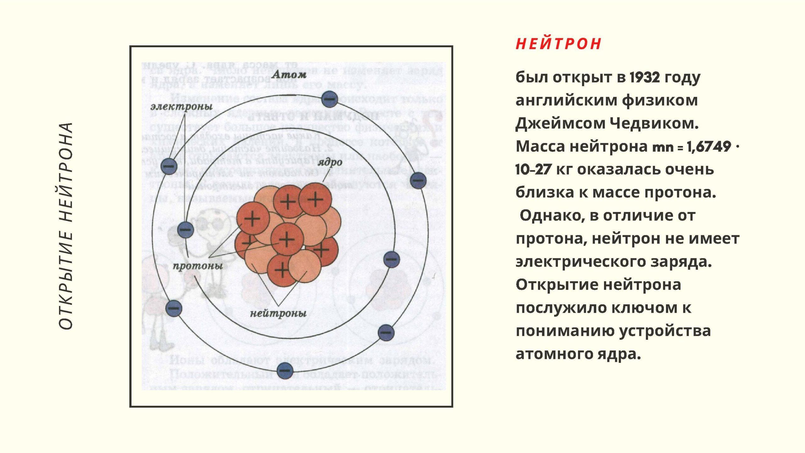 Открытие нейтрона