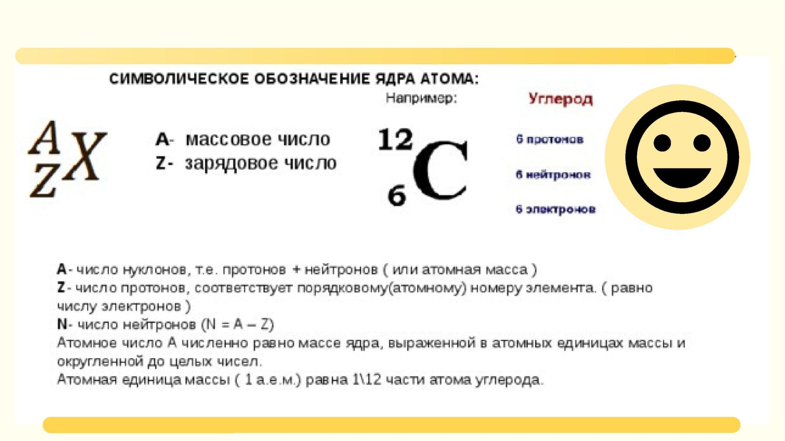 Символическое обозначение ядра атома
