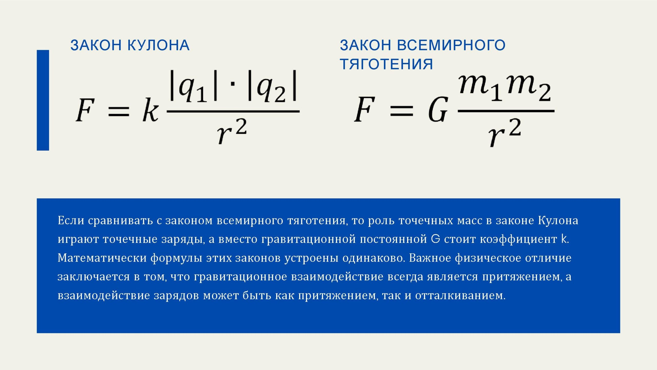 Закон Кулона формула. Закон всемирного тяготения формула