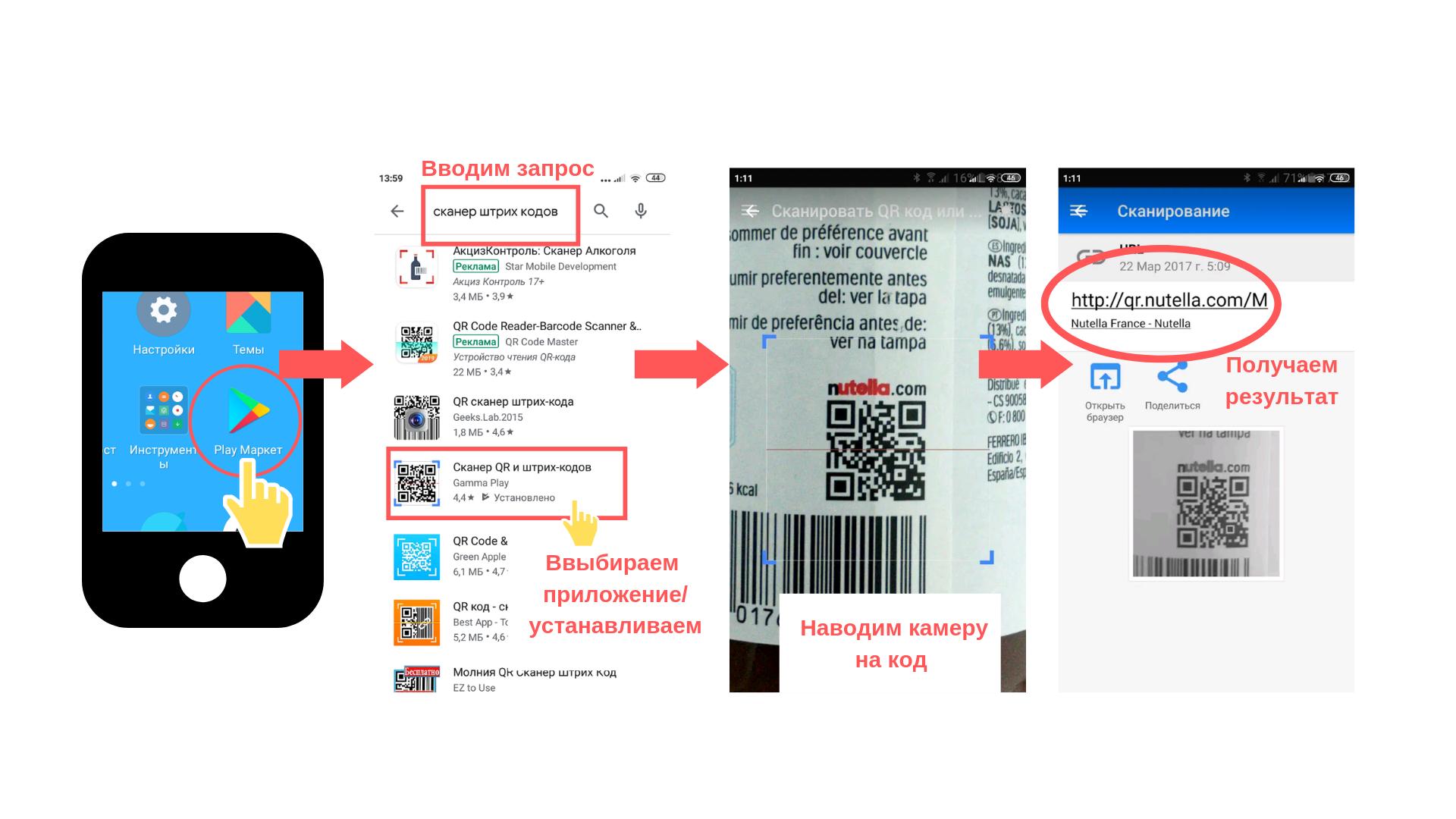 Рисунок 1.1 – Скрины работы с приложением сканирования QR кодов