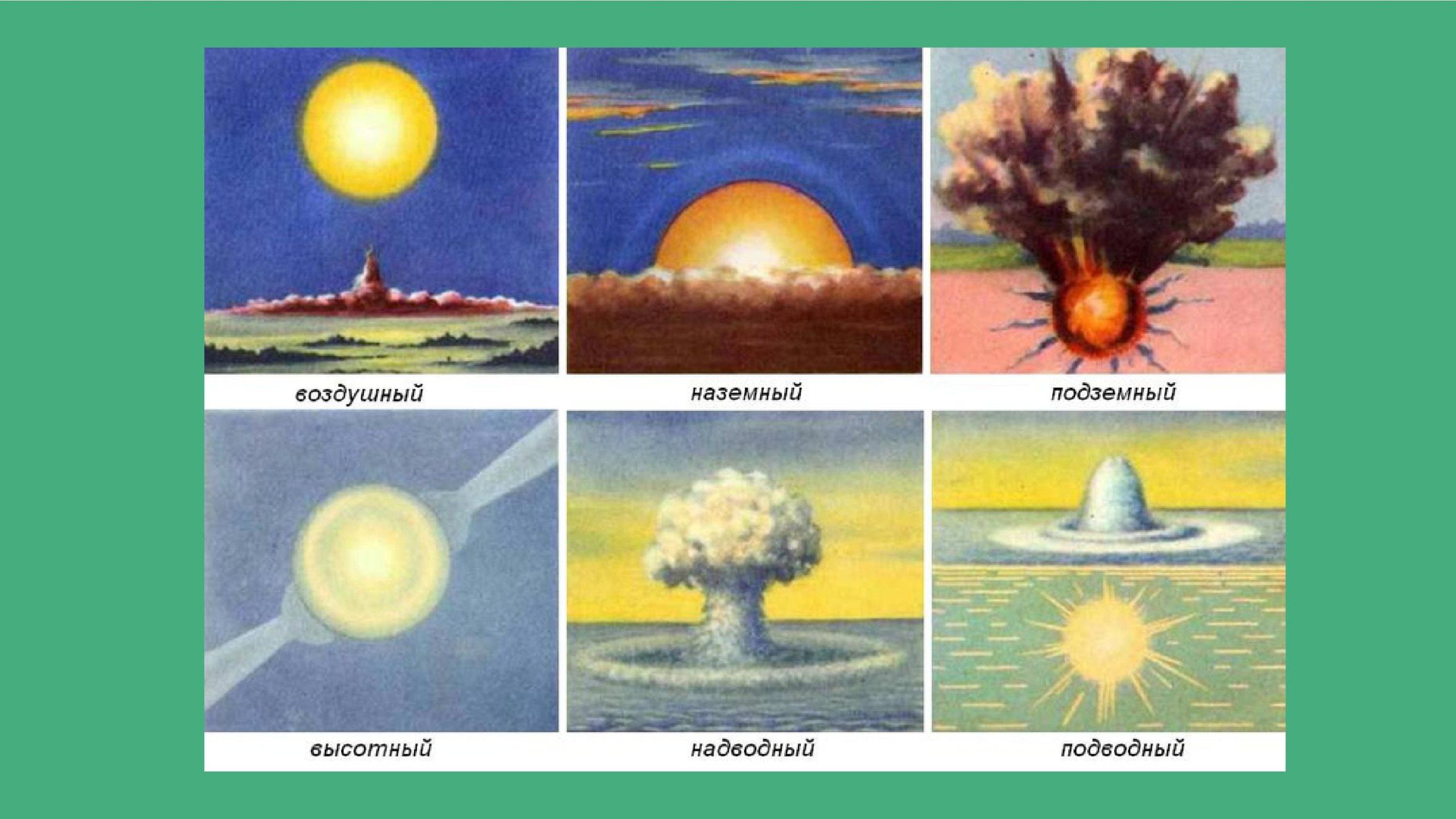 Воздушный, наземный, подземный, высотный, надводный, подводный взрывы