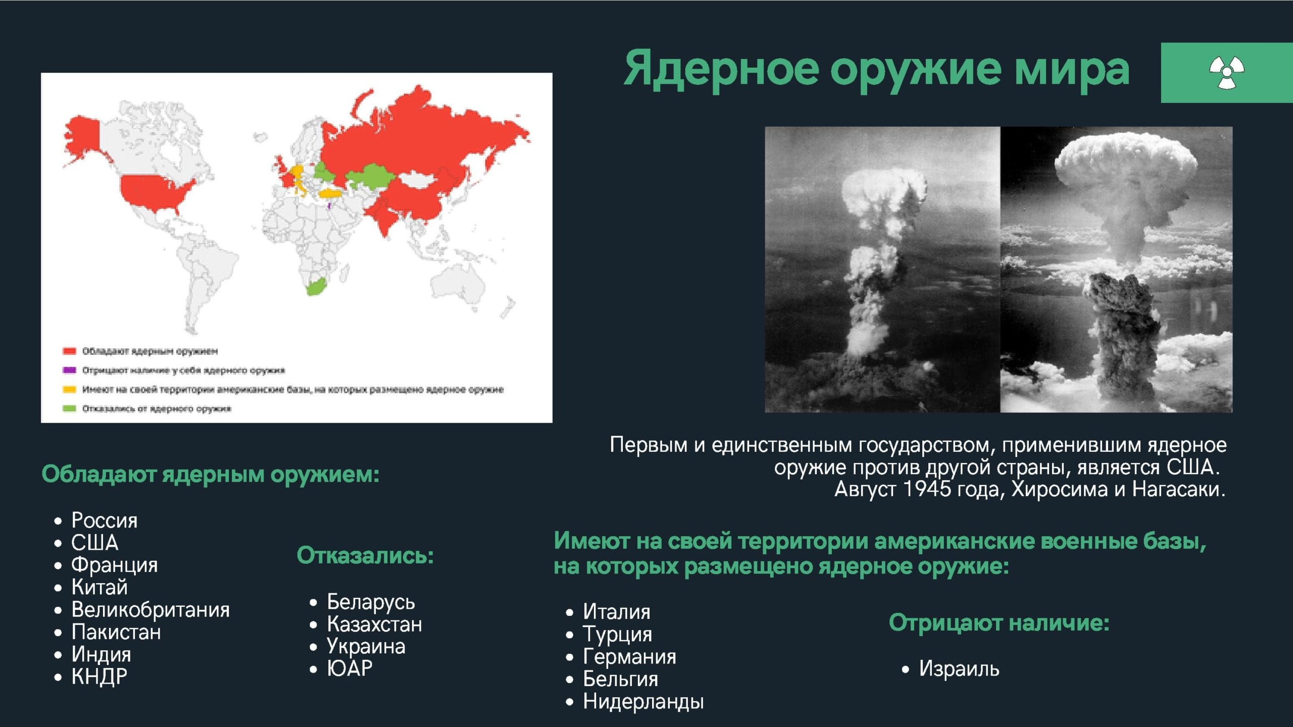 Ядерное оружие мира