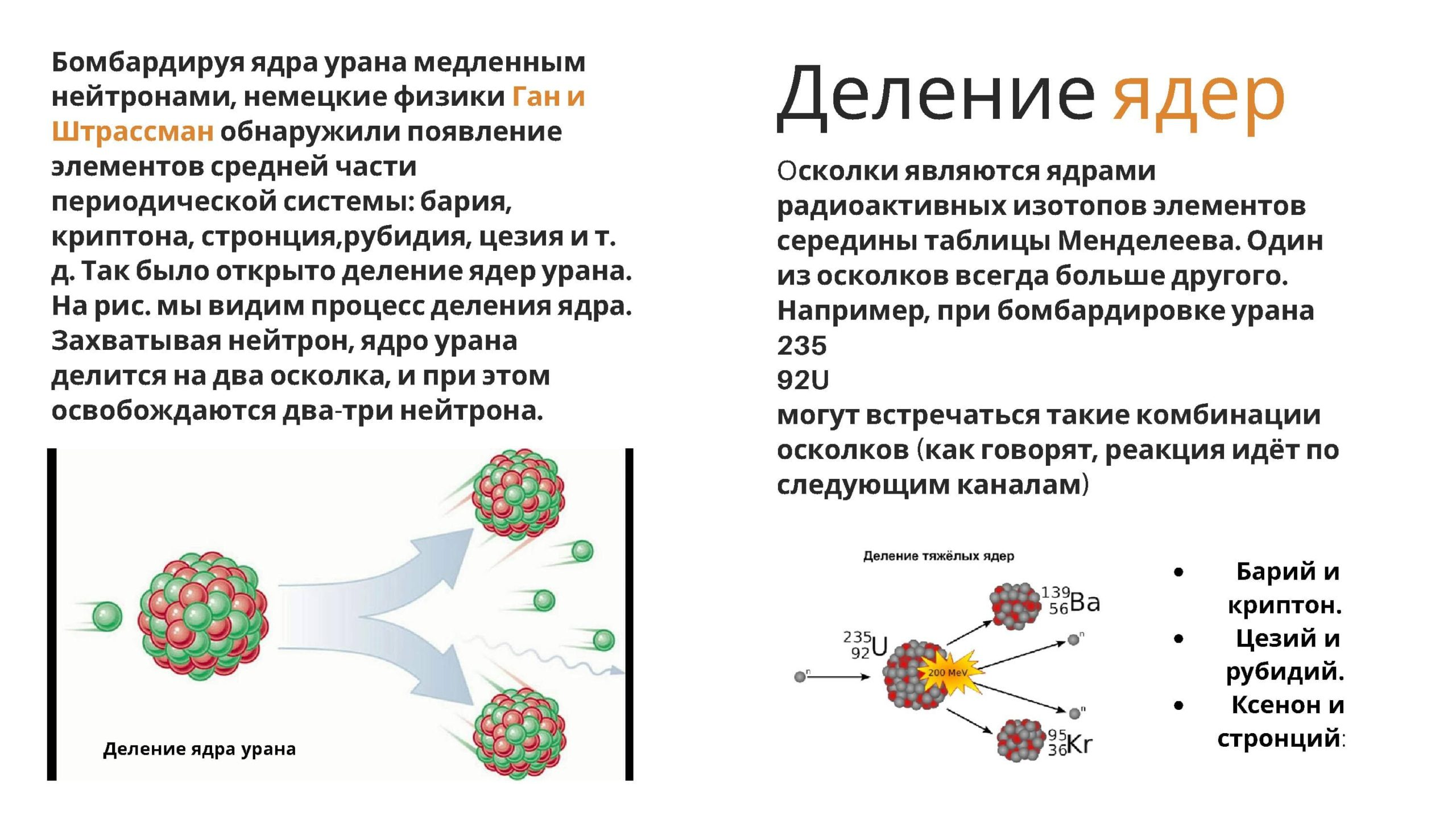 Деление ядер