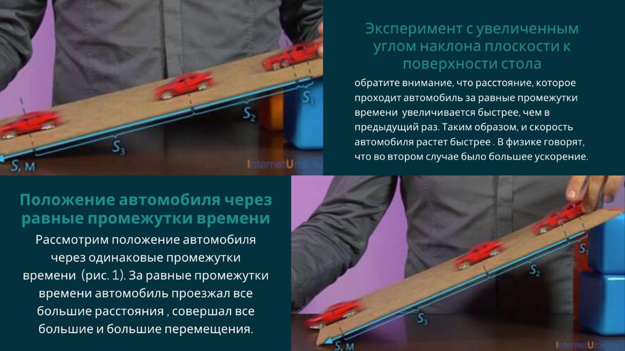 Эксперимент с увеличенным углом наклона плоскости к поверхности стола