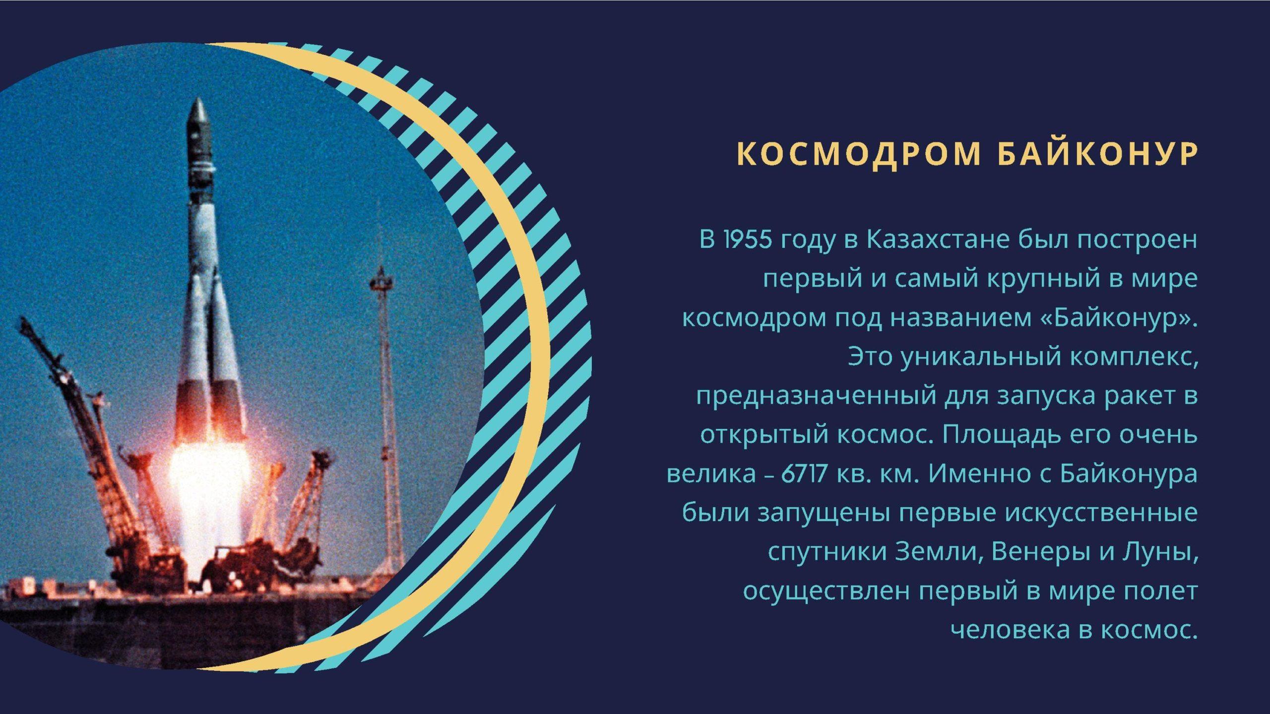 Космодром Байконур. В 1955 году в Казахстане был построен
