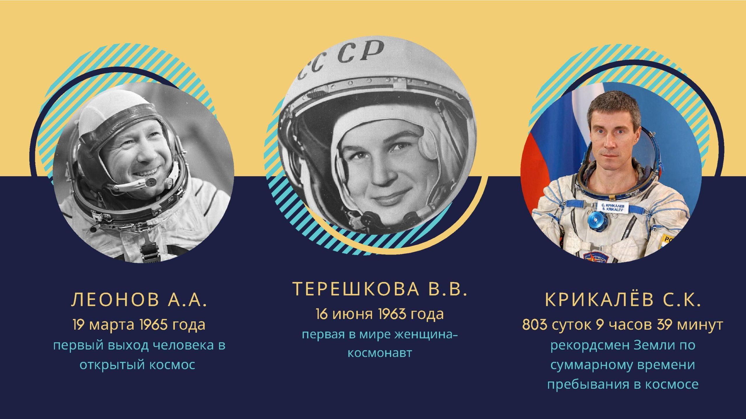 Леонов А.А., Терешкова В.В., Крикалев С.К.