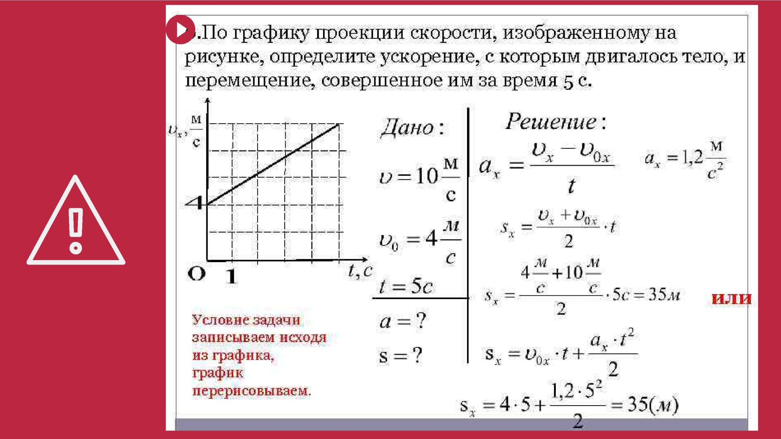 По графику проекции скорости, изображенному на рисунке, определите ускорение