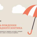 День рождения складного зонтика. 4 мая