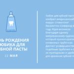 День рождения тюбика для зубной пасты. 22 мая