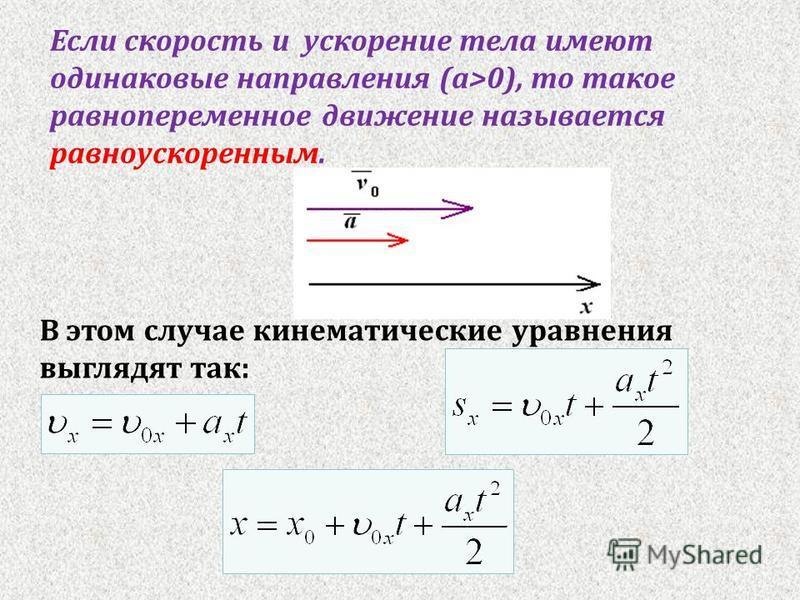 Равноускоренное движение. Кинематические уравнения