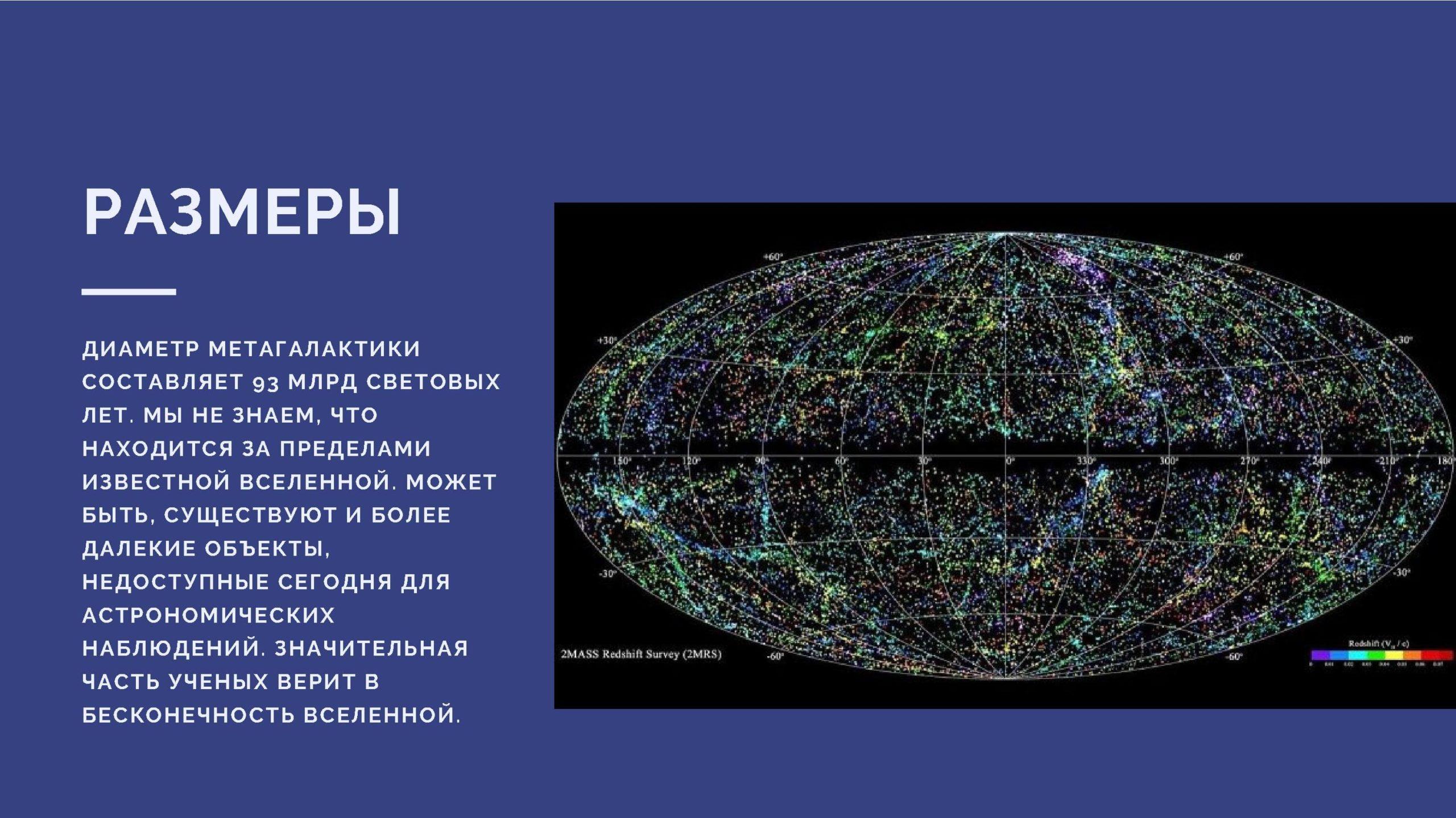 Размеры. Диаметр метагалактики составляет 93 млрд световых лет.