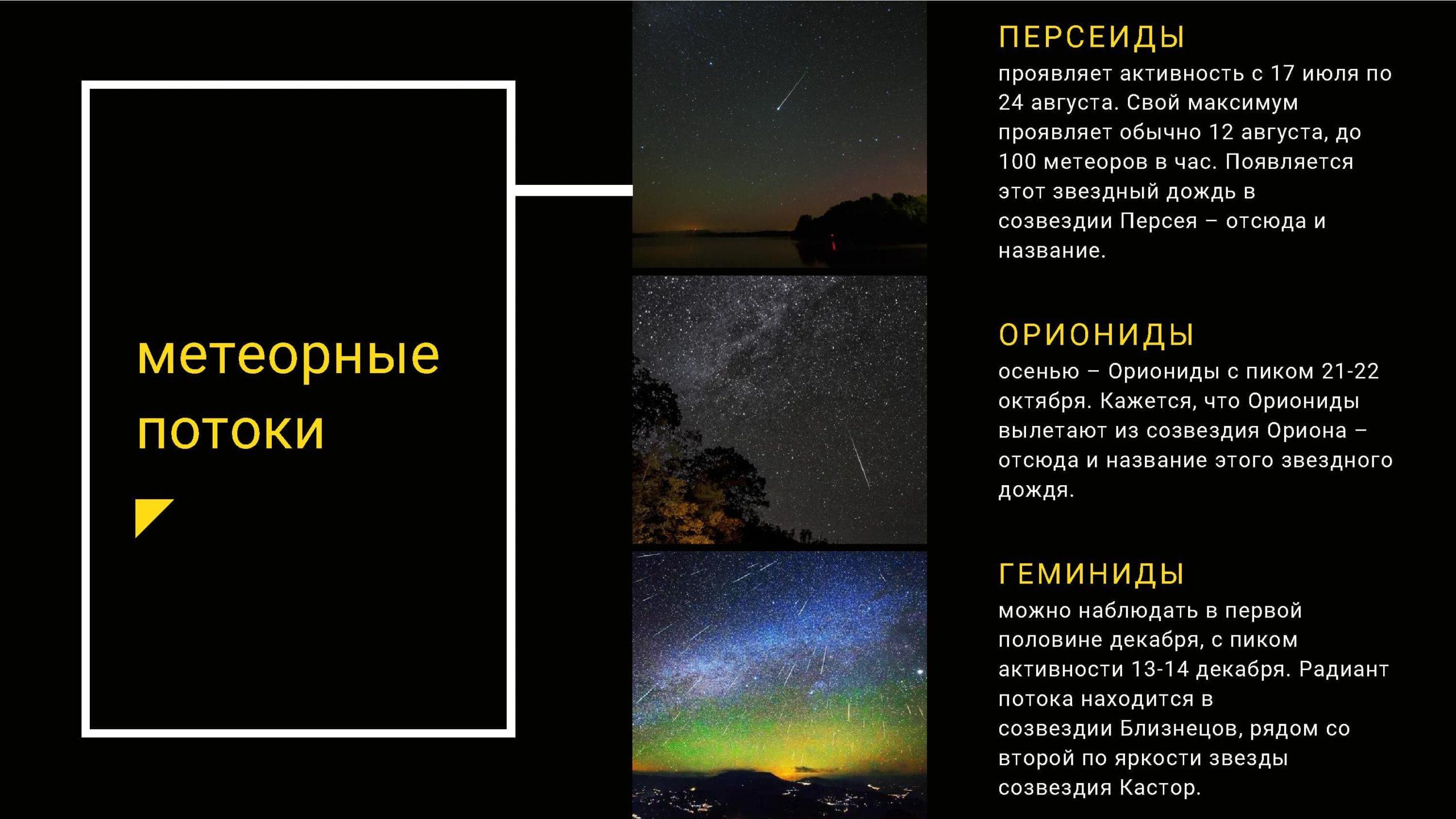 Метеорные потоки: Персеиды, Ориониды, Геминиды