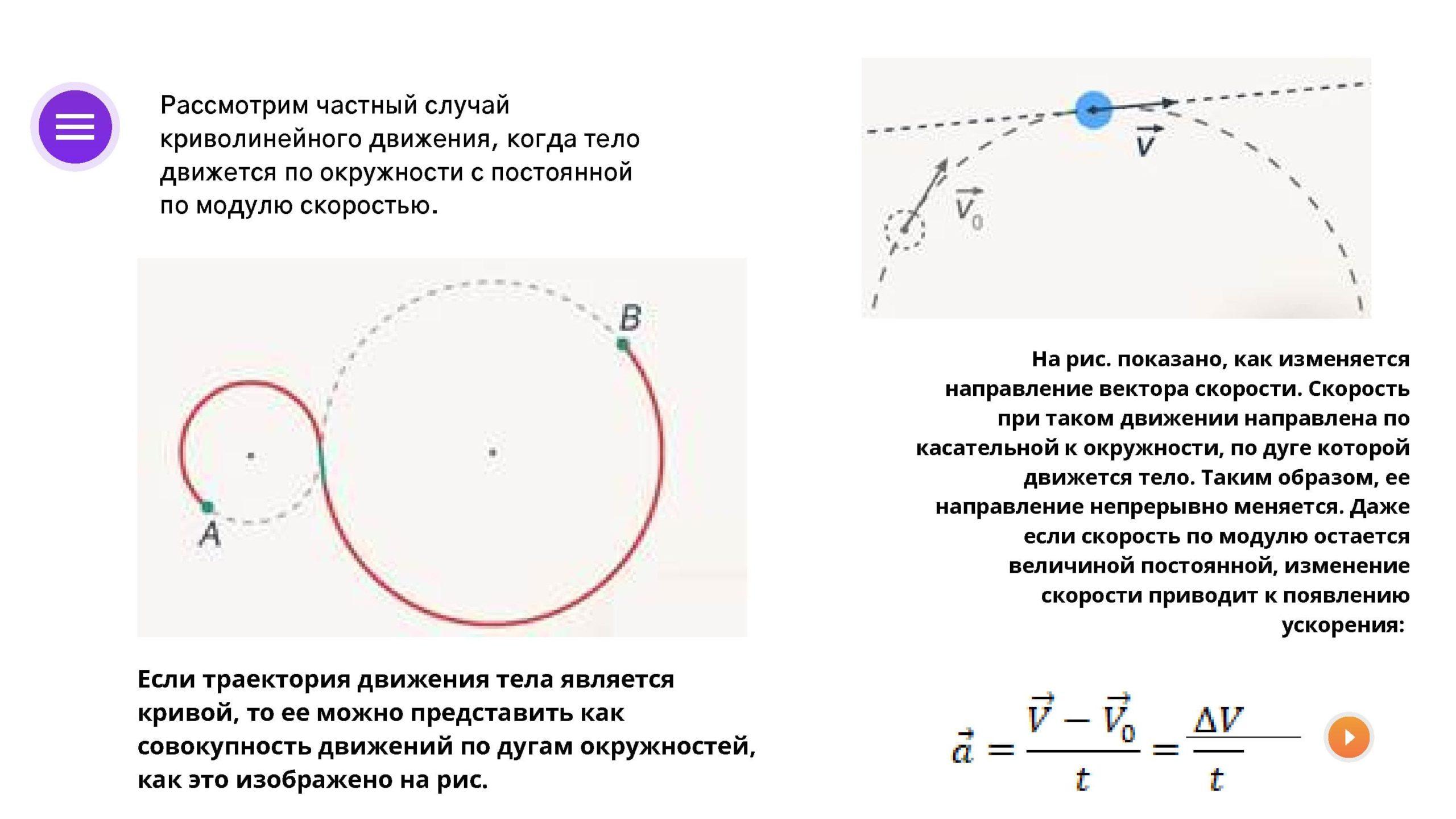 частный случай криволинейного движения, когда тело движется по окружности с постоянной по модулю скоростью