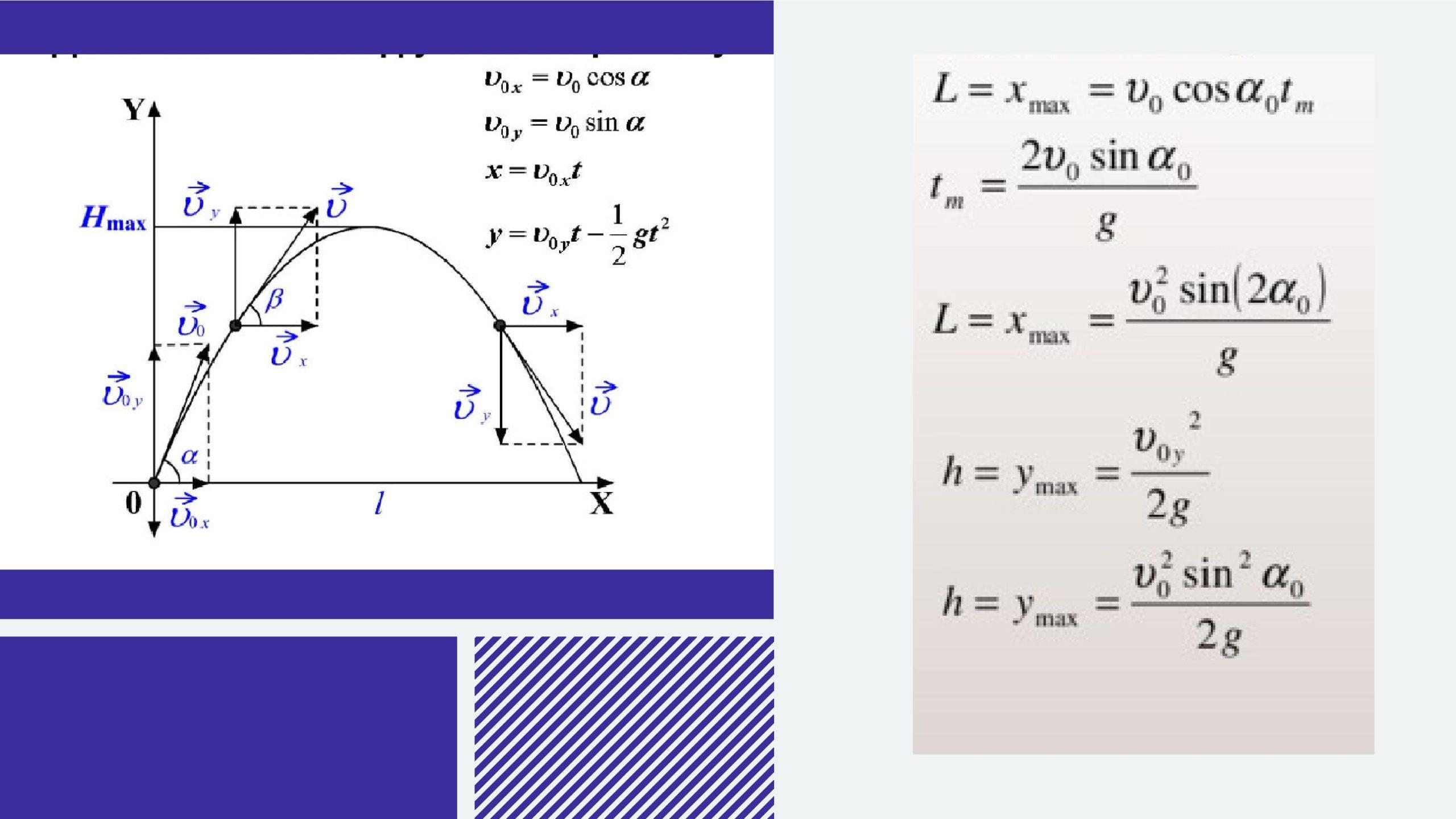 График и формулы