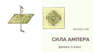 Сила Ампера. Физика. 11 класс