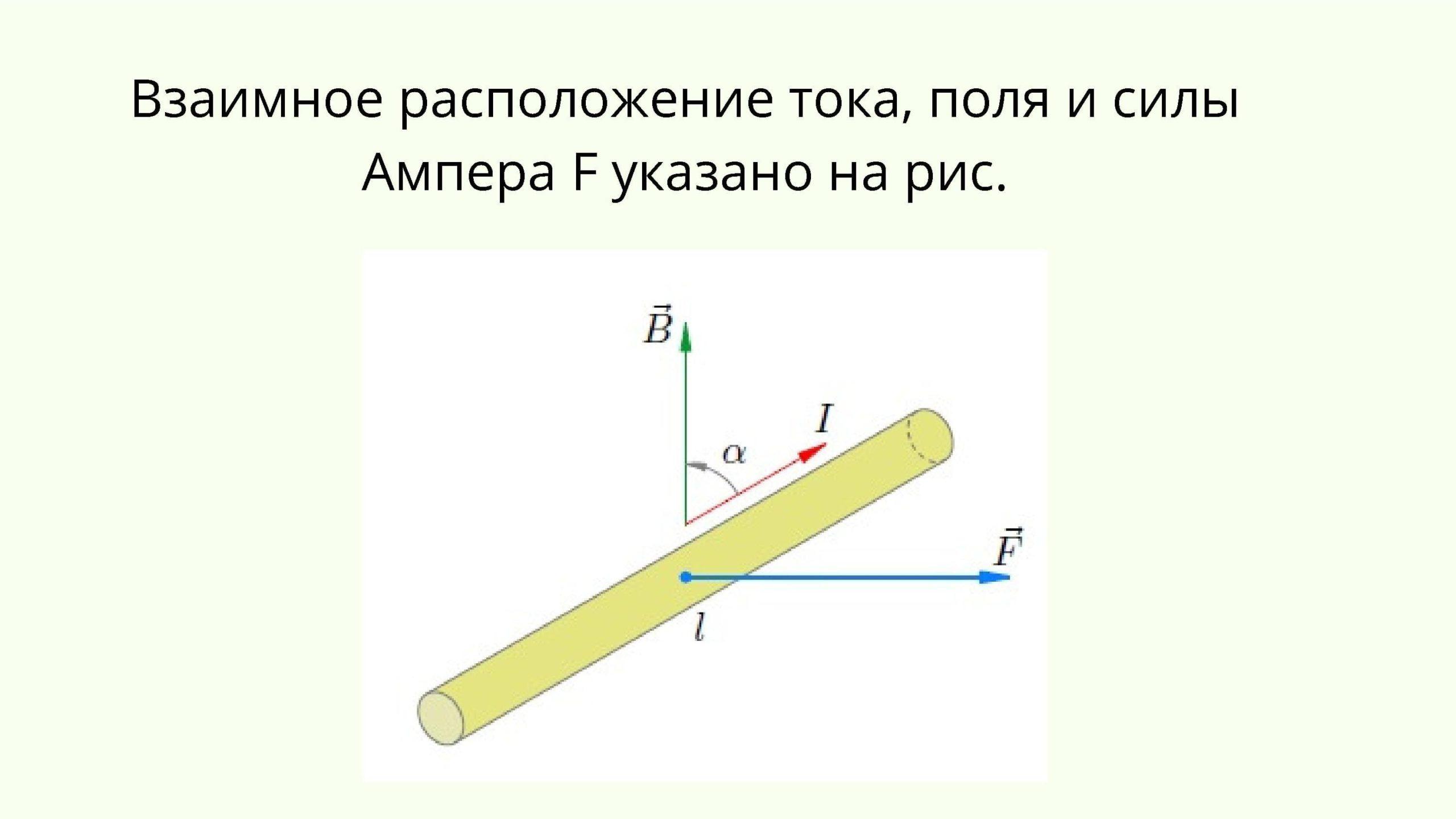 Взаимное расположение тока, поля и силы Ампера F указано на рисунке