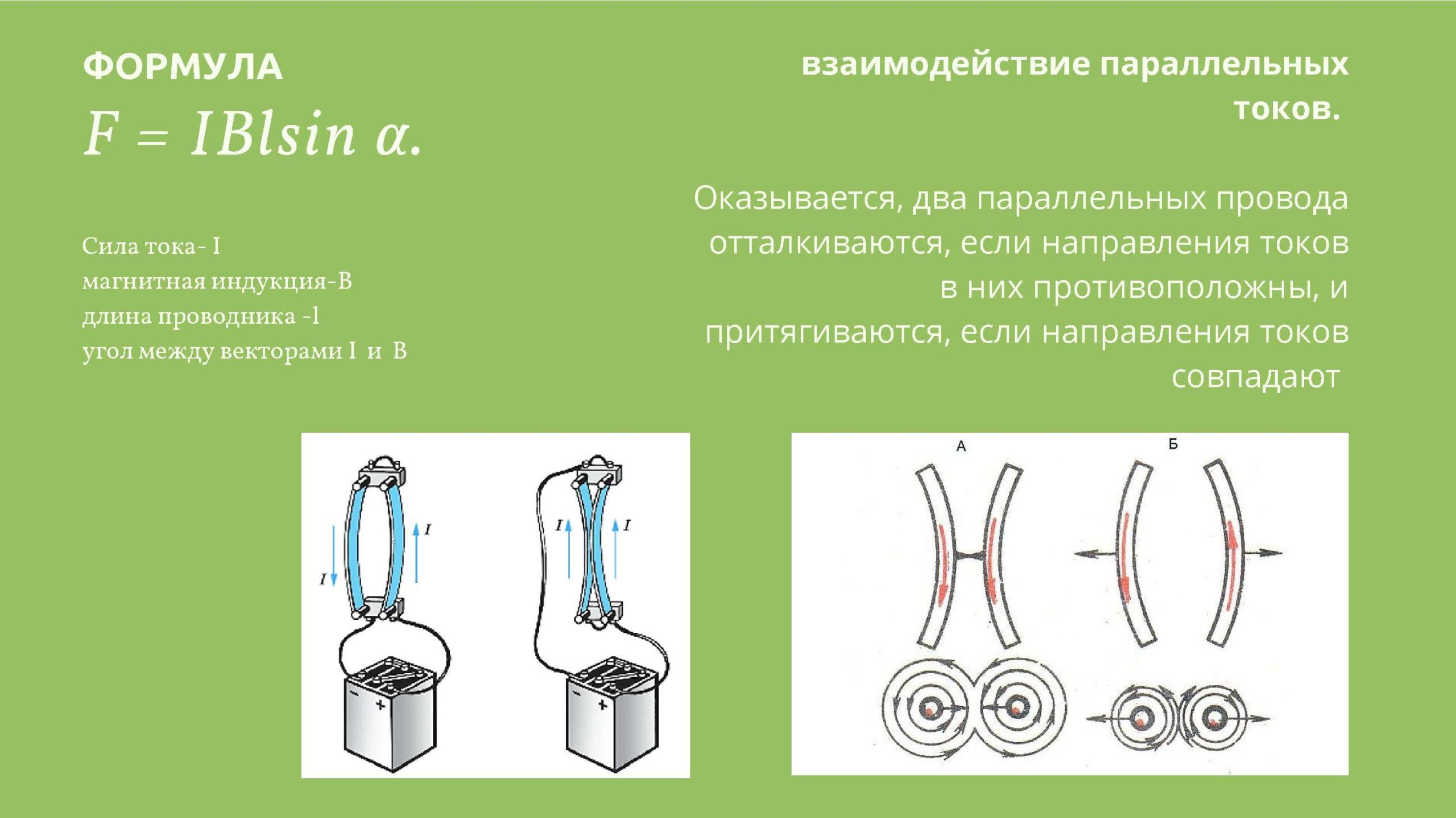 Формула. Взаимодействие параллельных токов.
