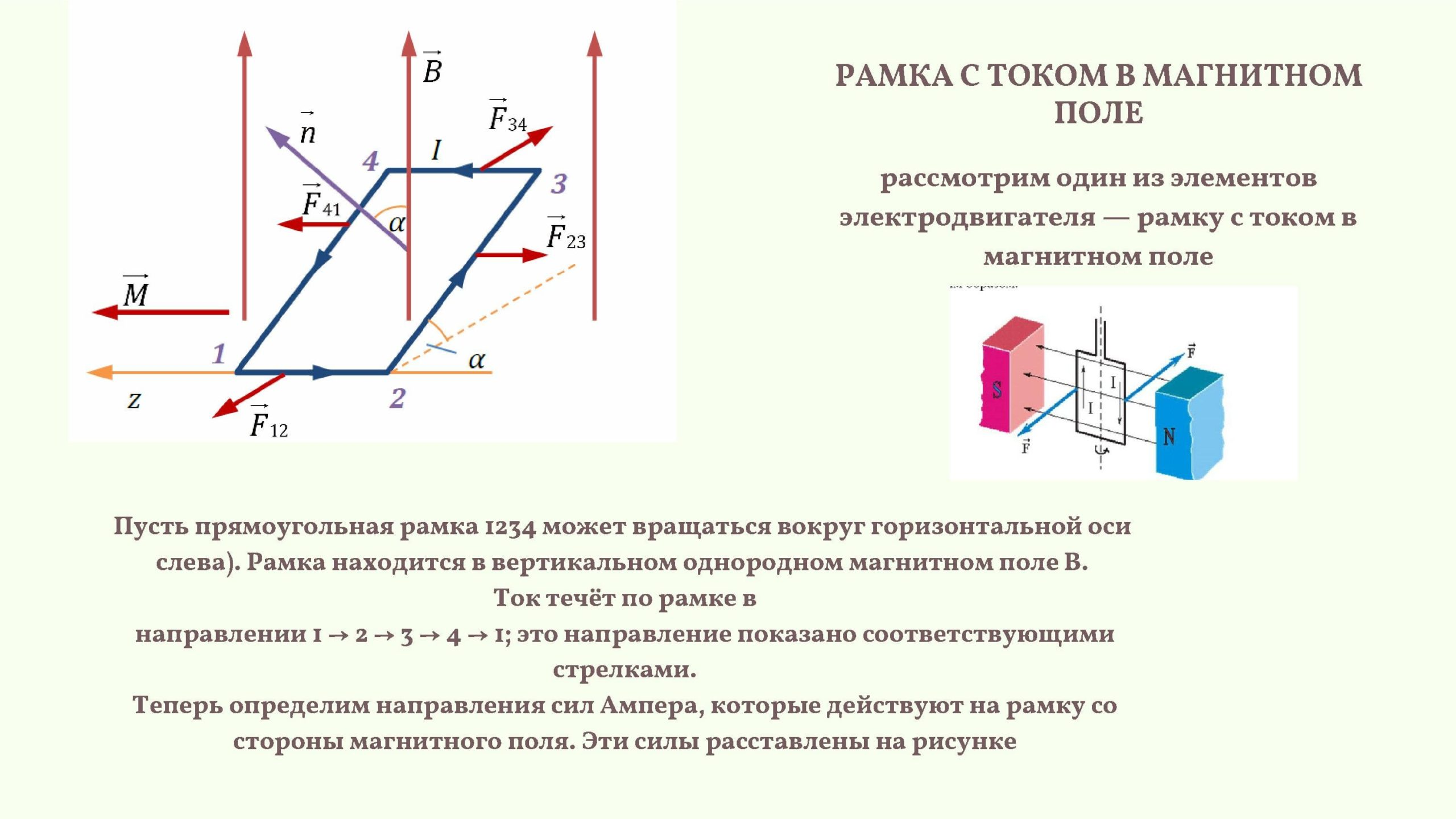 Рамка с током в магнитном поле