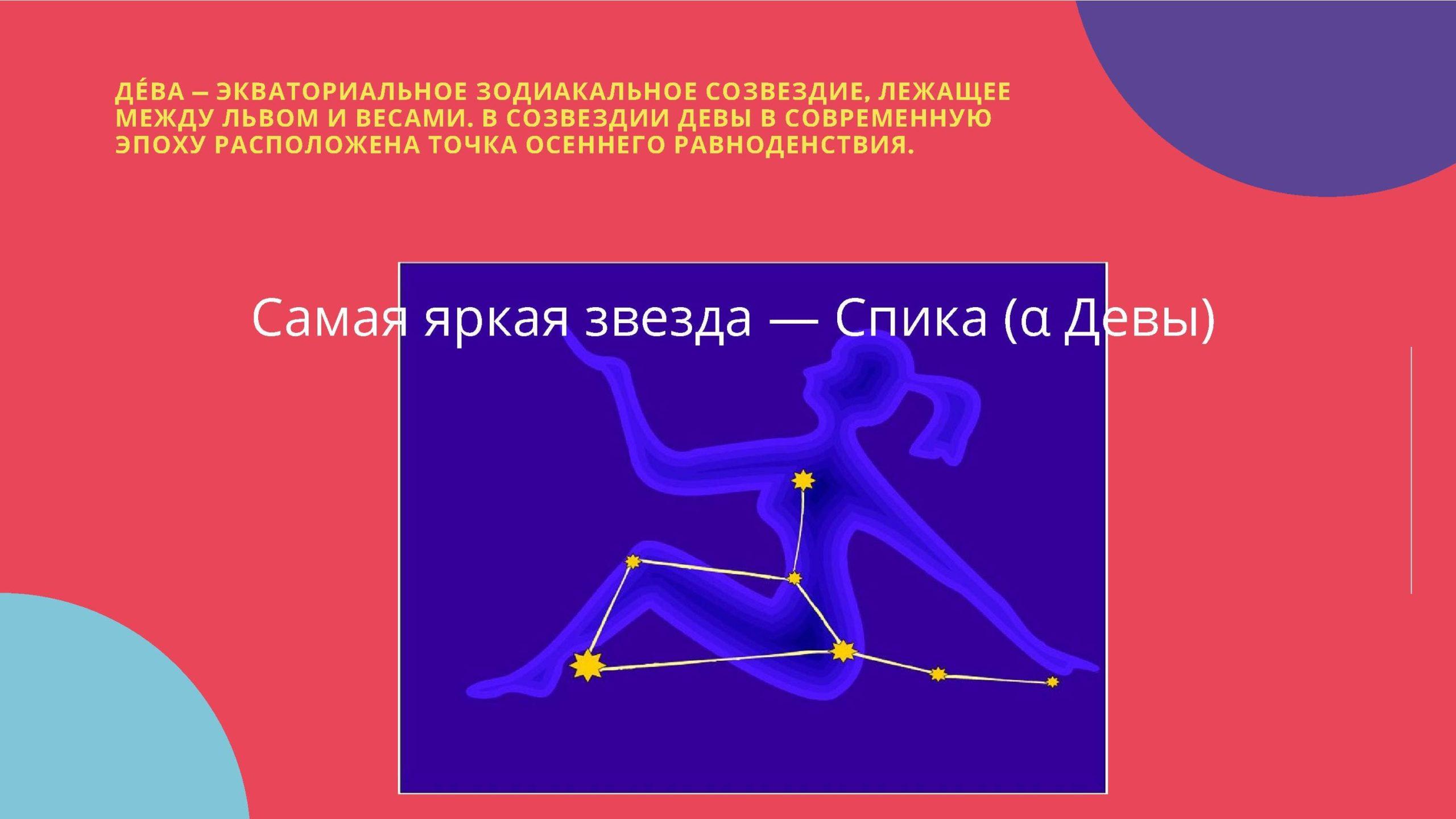 Самая яркая звезда - Спика (α Девы)