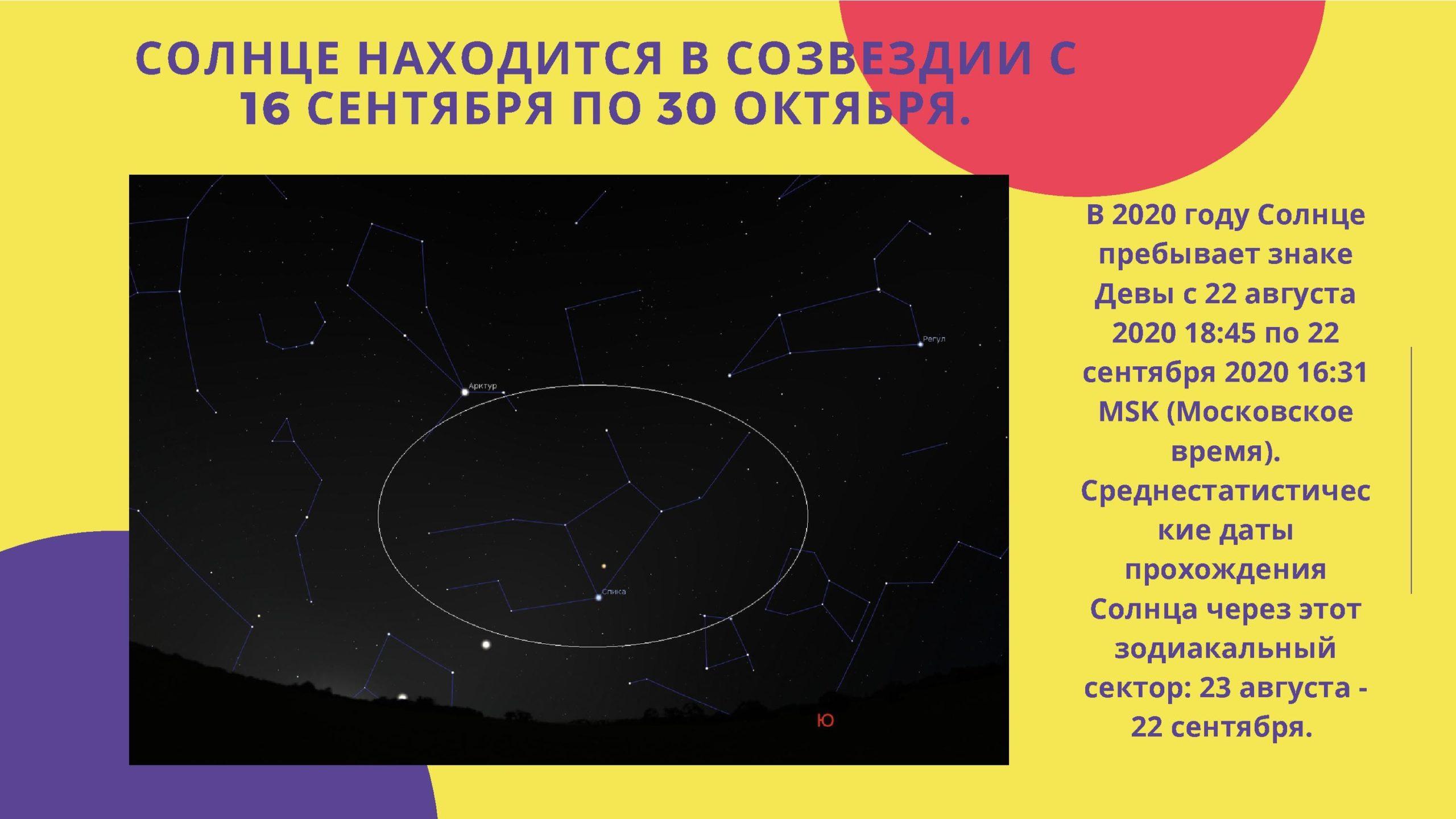 Солнце находится в созвездии с 16 сентября по 30 октября
