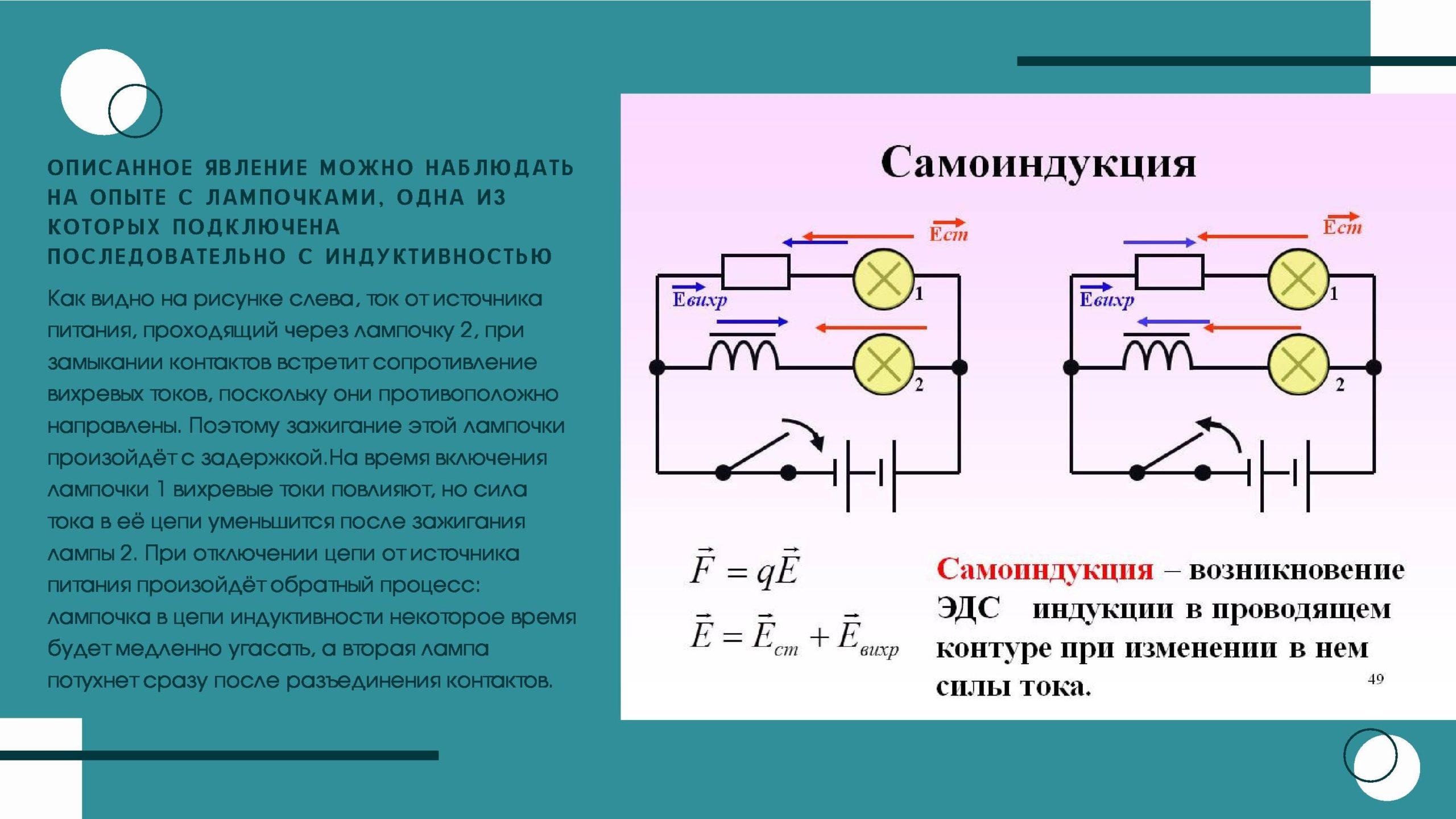 Самоиндукция - возникновение ЭДС индукции в проводящем контуре