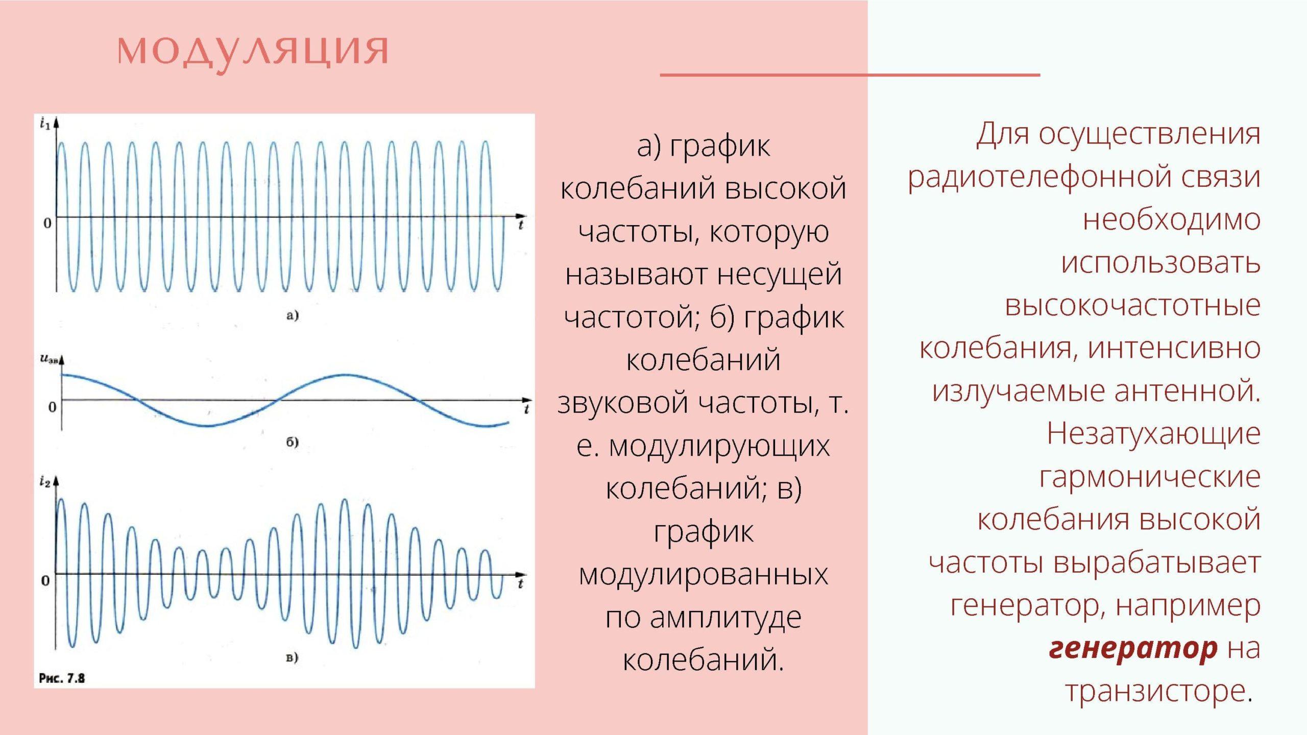 Модуляция