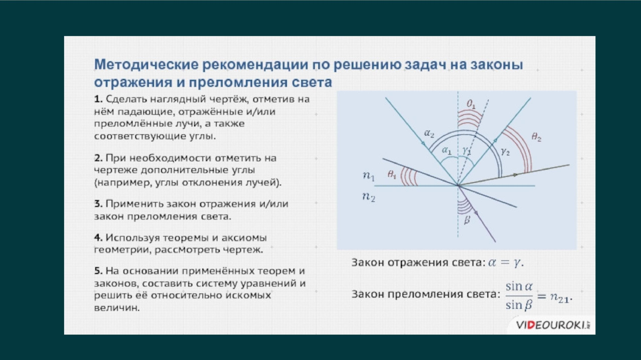Методические рекомендации по решению задач на законы отражения и преломления света