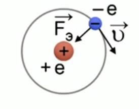 Иллюстрация к задаче №1