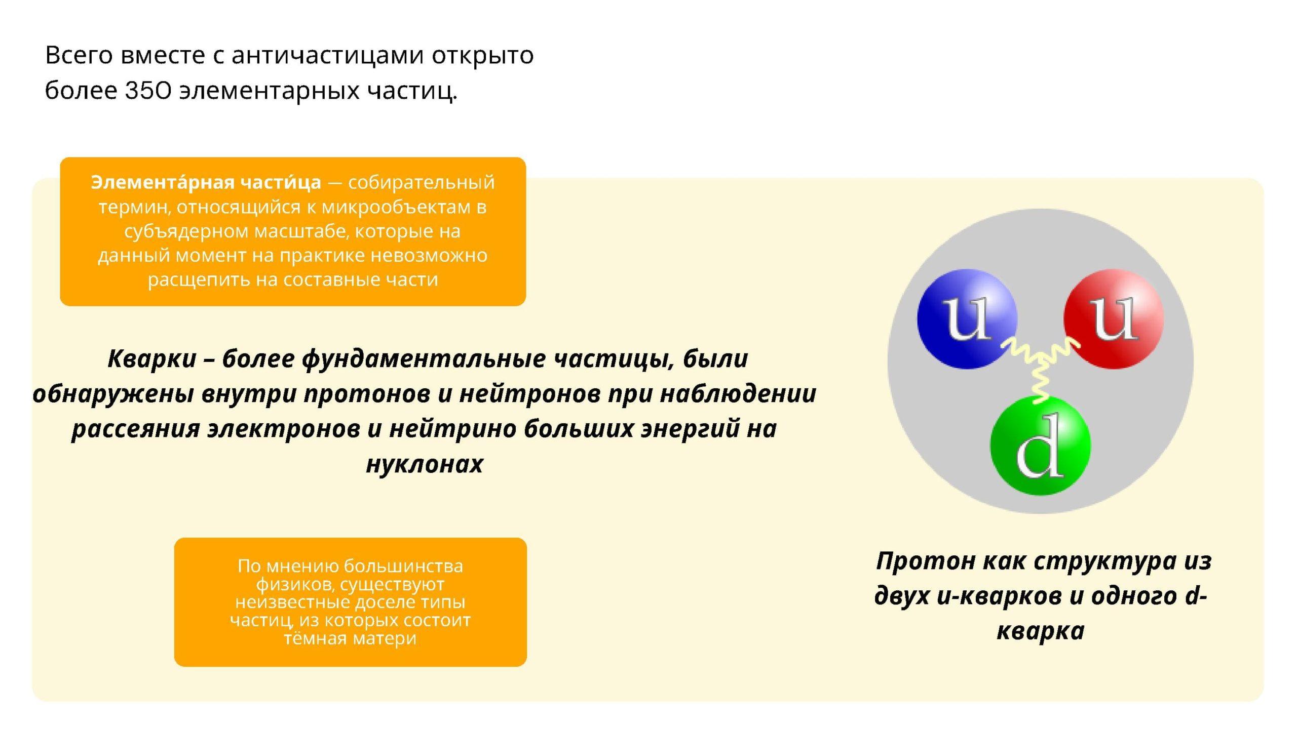 Протон как структура из двух