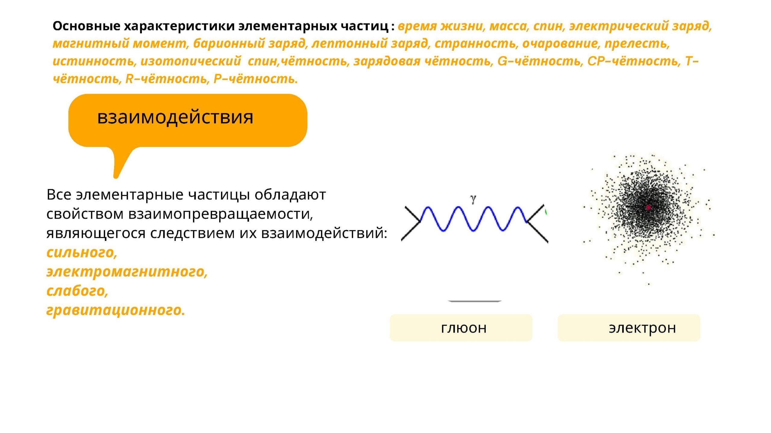 Основные характеристики элементарных частиц